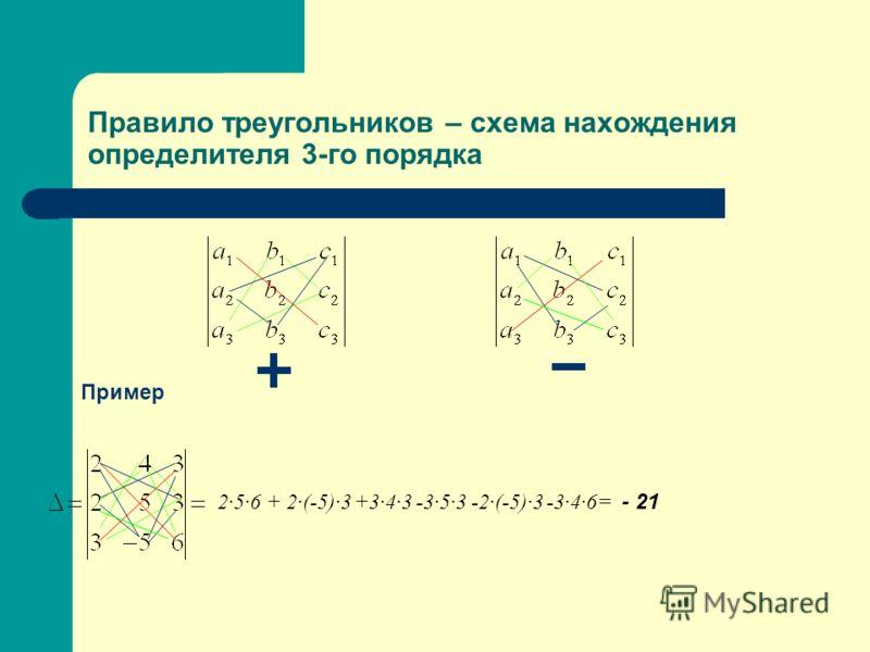 Правило треугольников – схема нахождения определителя 3-го порядка Пример 256 +2(-5)3+343-353-2(-5)3-346= - 21