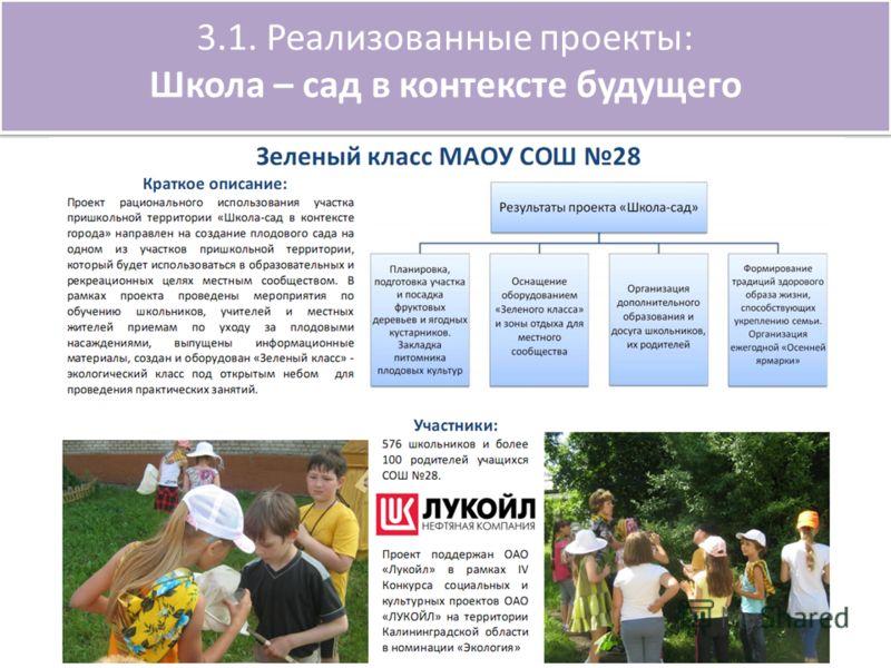 3.1. Реализованные проекты: Школа – сад в контексте будущего 3.1. Реализованные проекты: Школа – сад в контексте будущего