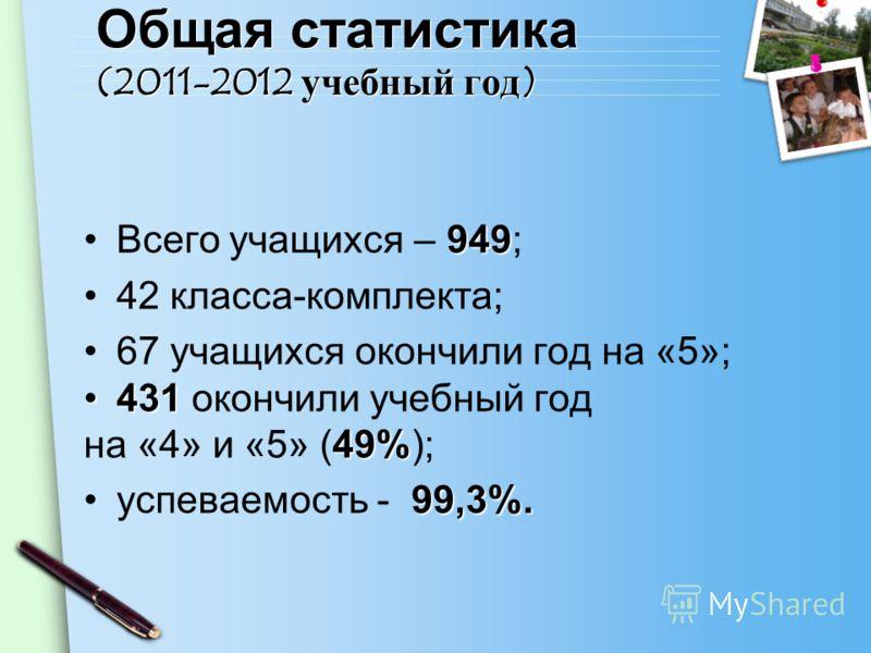 Общая статистика (2011-2012 учебный год) 949Всего учащихся – 949; 42 класса-комплекта; 67 учащихся окончили год на «5»; 431431 окончили учебный год 49% на «4» и «5» (49%); 99,3%.успеваемость - 99,3%.