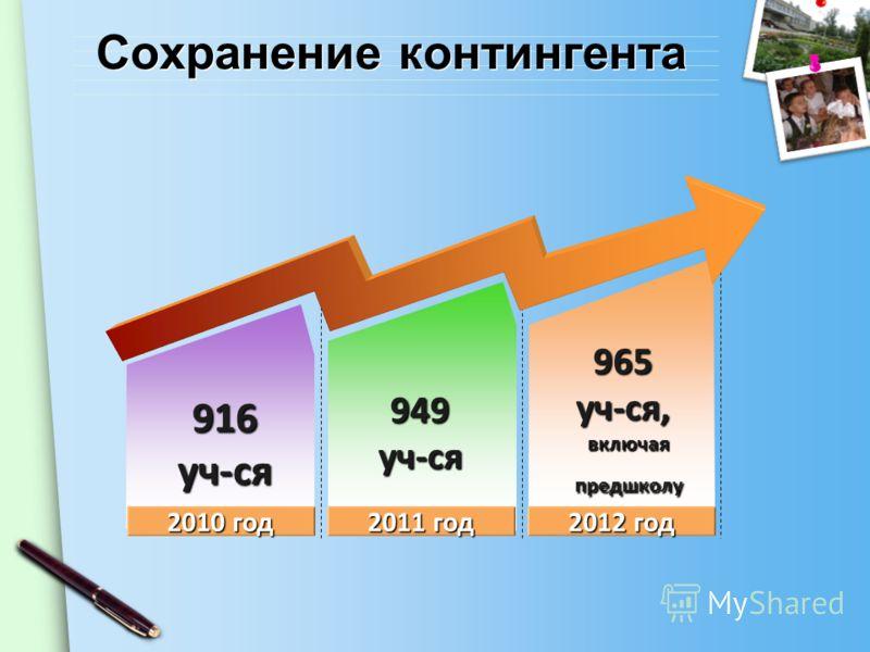 Сохранение контингента 2012 год 916уч-ся 2011 год 2010 год 949уч-ся 965 уч-ся, включая предшколу