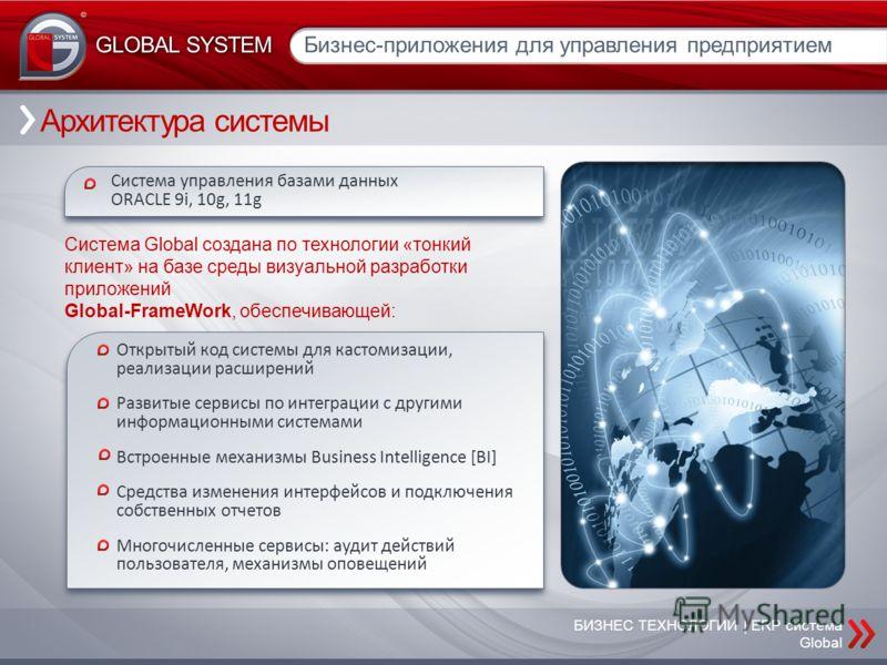 Система управления базами данных ORACLE 9i, 10g, 11g Система управления базами данных ORACLE 9i, 10g, 11g БИЗНЕС ТЕХНОЛОГИИ | ERP система Global Архитектура системы Бизнес-приложения для управления предприятием GLOBAL SYSTEM Открытый код системы для