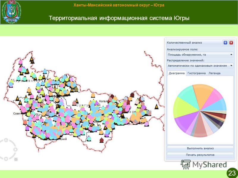 Ханты-Мансийский автономный округ – Югра Территориальная информационная система Югры 23