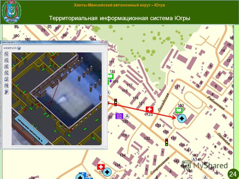 Ханты-Мансийский автономный округ – Югра Территориальная информационная система Югры 24
