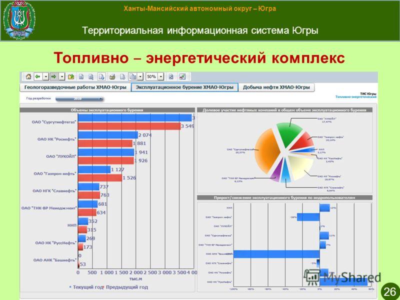 Ханты-Мансийский автономный округ – Югра Территориальная информационная система Югры 26 Топливно энергетический комплекс