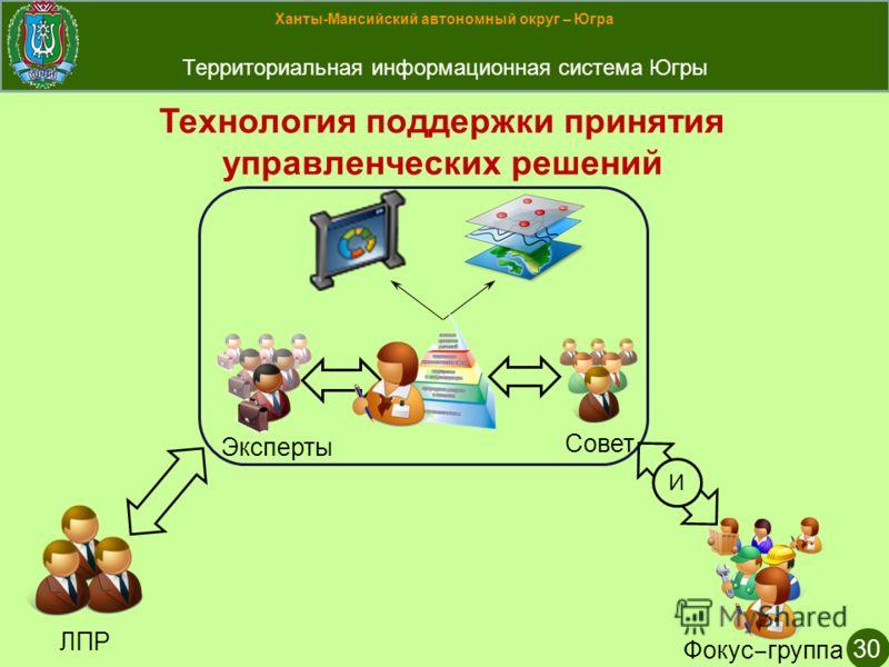 Ханты-Мансийский автономный округ – Югра Территориальная информационная система Югры 30 Технология поддержки принятия управленческих решений Совет Эксперты Фокус группа ЛПР И