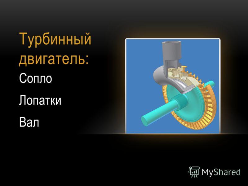 Турбинный двигатель: Сопло Лопатки Вал
