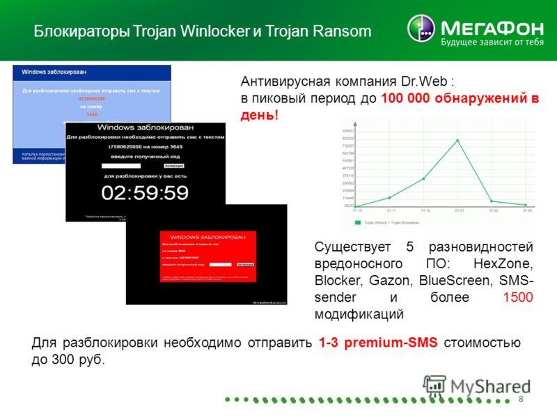 Блокираторы Trojan Winlocker и Trojan Ransom Антивирусная компания Dr.Web : в пиковый период до 100 000 обнаружений в день! Для разблокировки необходимо отправить 1-3 premium-SMS стоимостью до 300 руб. Существует 5 разновидностей вредоносного ПО: Hex