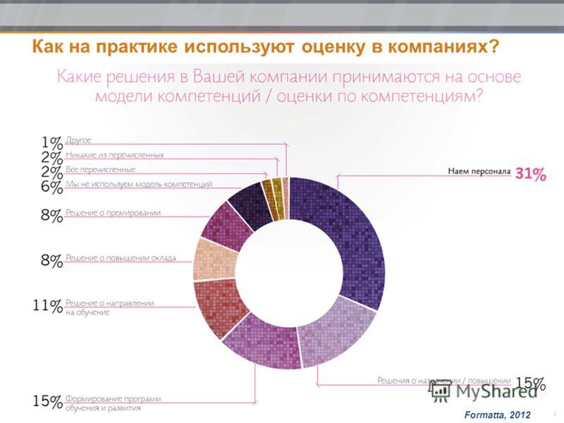 Как на практике используют оценку в компаниях? Formatta, 2012