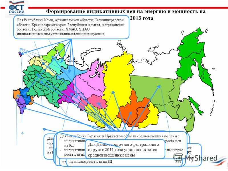 4 Формирование индикативных цен на энергию и мощность на 2 полугодие 2013 года Для Центрального федерального округа (за исключением г. Москвы и Московской области), Приволжского федерального округа и Волгоградской области : -индикативная цена на энер