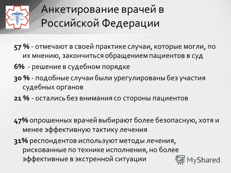 Анкетирование врачей в Российской Федерации 57 % - отмечают в своей практике случаи, которые могли, по их мнению, закончиться обращением пациентов в суд 6% - решение в судебном порядке 30 % - подобные случаи были урегулированы без участия судебных ор
