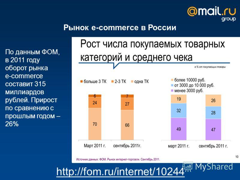 Рынок e-commerce в России http://fom.ru/internet/10244 По данным ФОМ, в 2011 году оборот рынка e-commerce составит 315 миллиардов рублей. Прирост по сравнению с прошлым годом – 26%