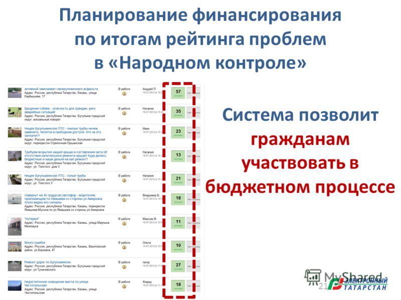 Планирование финансирования по итогам рейтинга проблем в «Народном контроле» Система позволит гражданам участвовать в бюджетном процессе 21