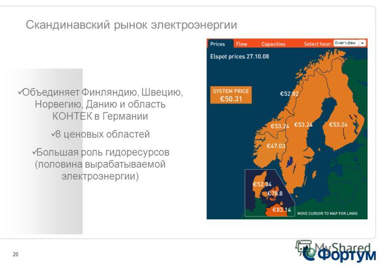 20 Скандинавский рынок электроэнергии Объединяет Финляндию, Швецию, Норвегию, Данию и область КОНТЕК в Германии 8 ценовых областей Большая роль гидоресурсов (половина вырабатываемой электроэнергии)