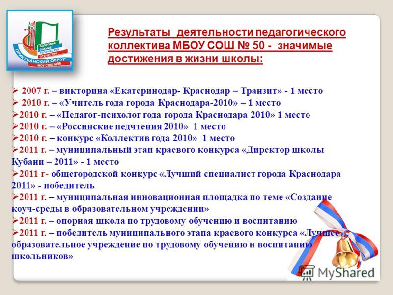 2007 г. – викторина «Екатеринодар- Краснодар – Транзит» - 1 место 2010 г. – «Учитель года города Краснодара-2010» – 1 место 2010 г. – «Педагог-психолог года города Краснодара 2010» 1 место 2010 г. – «Россинские педчтения 2010» 1 место 2010 г. – конку