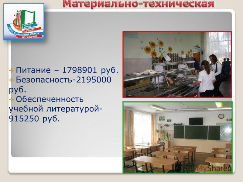 Питание – 1798901 руб. Безопасность-2195000 руб. Обеспеченность учебной литературой- 915250 руб.