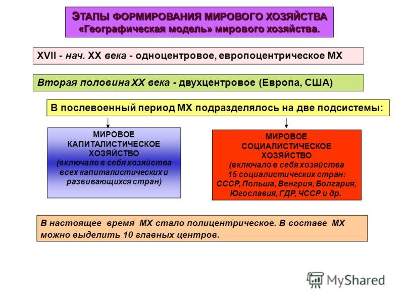Основные этапы развития мирового хозяйства доклад 851