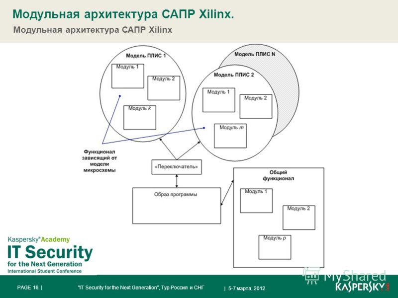 Модульная архитектура САПР Xilinx. | 5-7 марта, 2012 PAGE 16 |IT Security for the Next Generation, Тур Россия и СНГ Модульная архитектура САПР Xilinx