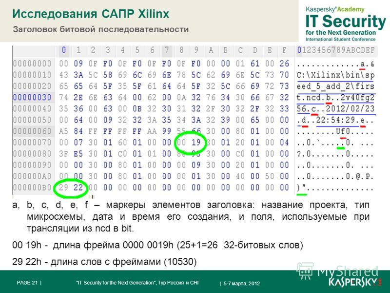 Исследования САПР Xilinx | 5-7 марта, 2012 PAGE 21 |