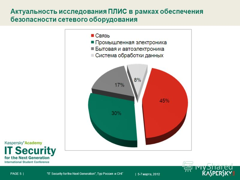 Актуальность исследования ПЛИС в рамках обеспечения безопасности сетевого оборудования | 5-7 марта, 2012 PAGE 5 |IT Security for the Next Generation, Тур Россия и СНГ