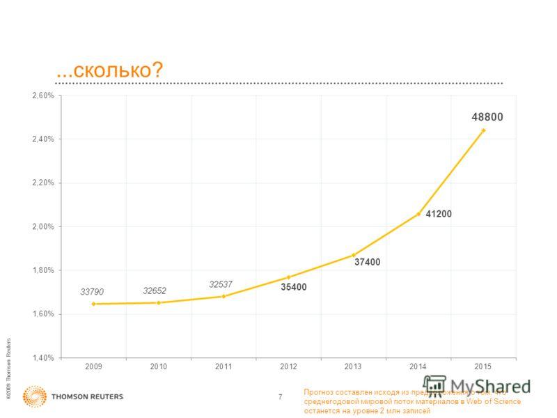 ©2009 Thomson Reuters...сколько? 7 Прогноз составлен исходя из предположения о том, что среднегодовой мировой поток материалов в Web of Science останется на уровне 2 млн записей