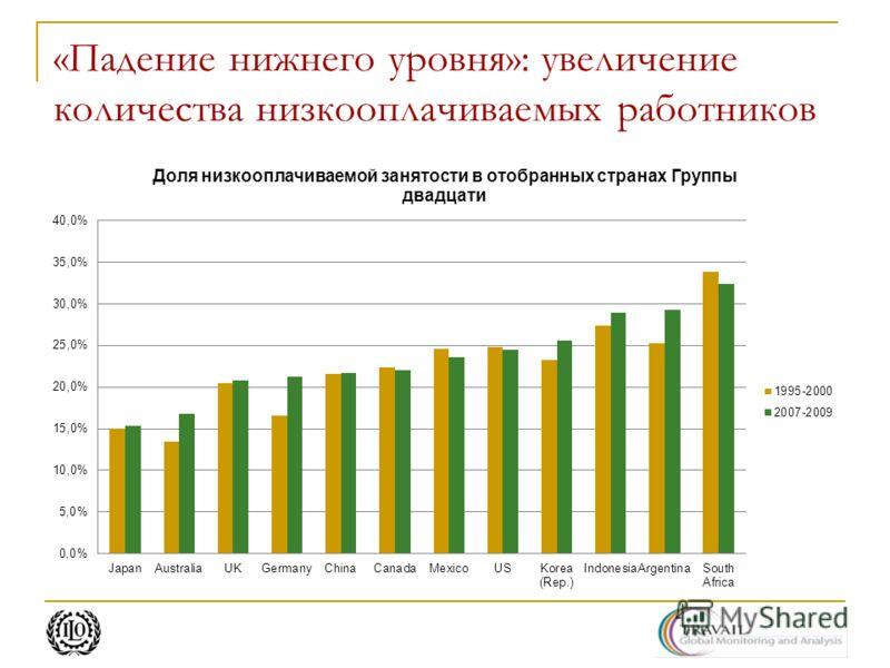 «Падение нижнего уровня»: увеличение количества низкооплачиваемых работников