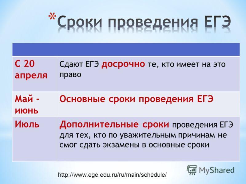 С 20 апреля Сдают ЕГЭ досрочно те, кто имеет на это право Май - июнь Основные сроки проведения ЕГЭ ИюльДополнительные сроки проведения ЕГЭ для тех, кто по уважительным причинам не смог сдать экзамены в основные сроки http://www.ege.edu.ru/ru/main/sch