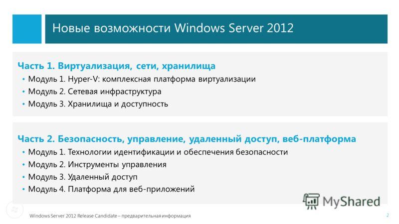Windows Server 2012 Release Candidate – предварительная информация Новые возможности Windows Server 2012 2 Часть 2. Безопасность, управление, удаленный доступ, веб-платформа Модуль 1. Технологии идентификации и обеспечения безопасности Модуль 2. Инст