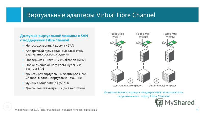 Windows Server 2012 Release Candidate – предварительная информация Виртуальные адаптеры Virtual Fibre Channel Динамическая миграция поддерживает возможность подключения к порту Fibre Channel 41 Доступ из виртуальной машины к SAN с поддержкой Fibre Ch