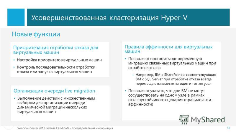 Windows Server 2012 Release Candidate – предварительная информация Усовершенствованная кластеризация Hyper-V 54 Организация очереди live migration Выполнение действий с множественным выбором для организации очереди динамической миграции нескольких ви