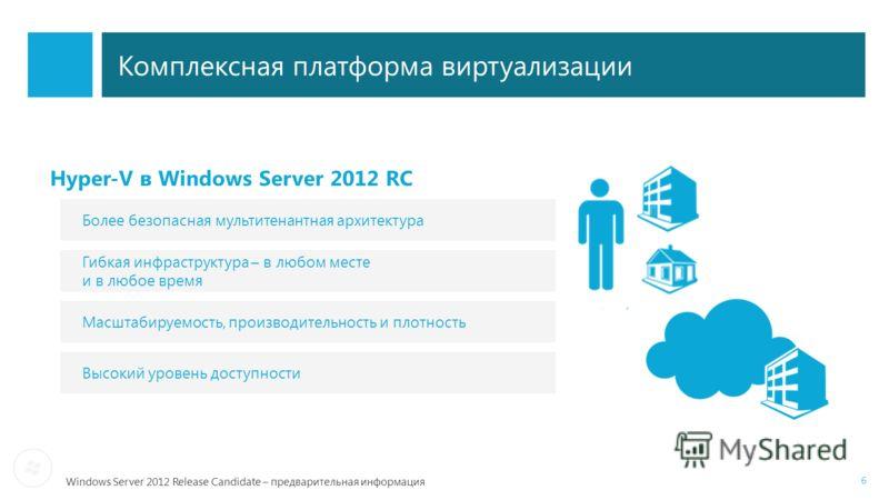 Windows Server 2012 Release Candidate – предварительная информация 6 Комплексная платформа виртуализации Более безопасная мультитенантная архитектура Гибкая инфраструктура – в любом месте и в любое время Масштабируемость, производительность и плотнос