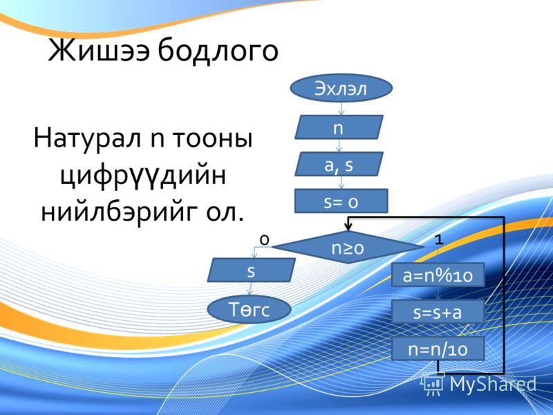 Жишээ бодлого Натурал n тооны цифр үү дийн нийлбэрийг ол. Эхлэл s= 0 n a, s n0 n=n/10 s=s+a a=n%10 s Т ө гс 1 0