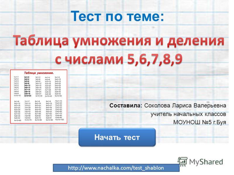 Тест по теме: Начать тест Использован шаблон создания тестов в PowerPointшаблон создания тестов в PowerPoint http://www.nachalka.com/test_shablon