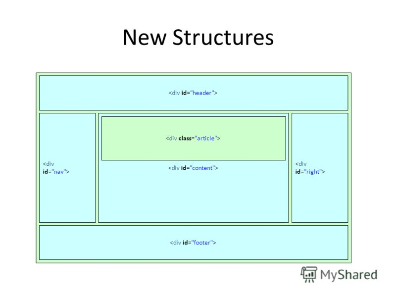 New Structures