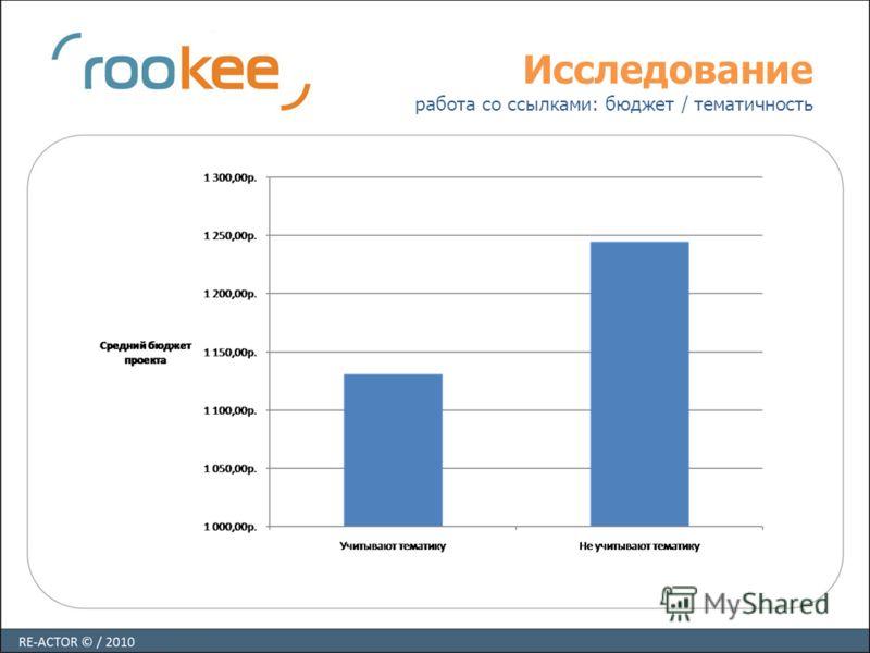 Исследование работа со ссылками: бюджет / тематичность