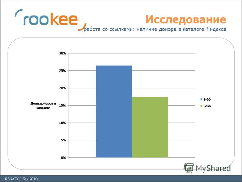 Исследование работа со ссылками: наличие донора в каталоге Яндекса