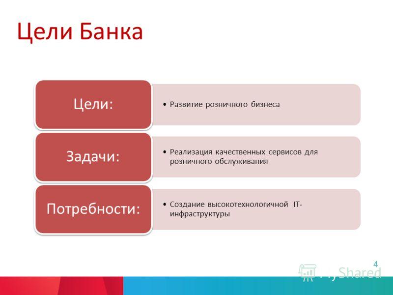 Цели Банка Развитие розничного бизнеса Цели: Реализация качественных сервисов для розничного обслуживания Задачи: Создание высокотехнологичной IT- инфраструктуры Потребности: 4