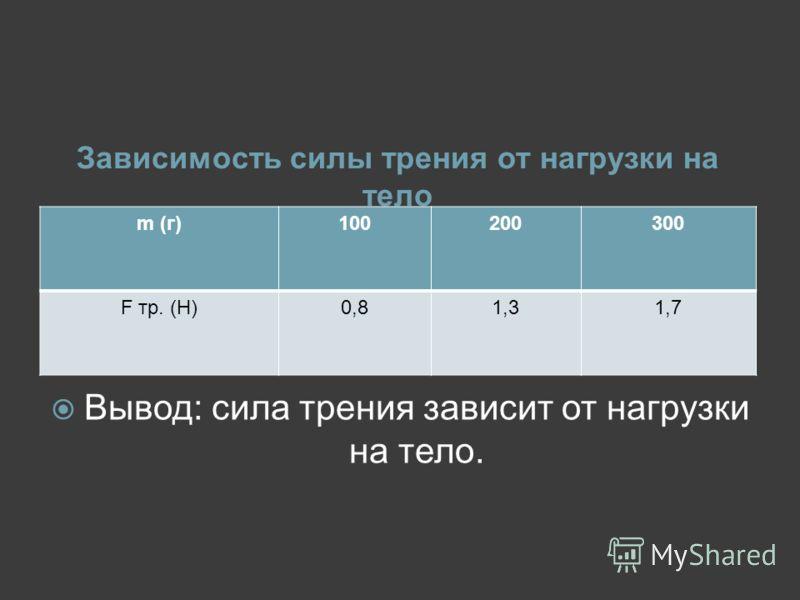 Зависимость силы трения от нагрузки на тело m (г)m (г)100200300 F тр. (Н)0,81,31,7 Вывод: сила трения зависит от нагрузки на тело.