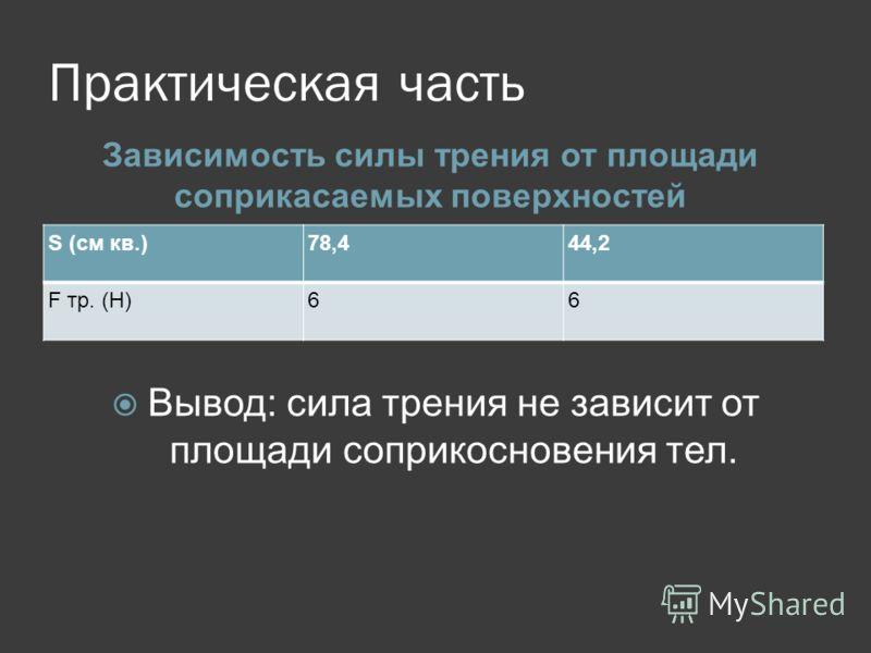 Практическая часть Зависимость силы трения от площади соприкасаемых поверхностей S (см кв.)78,444,2 F тр. (Н)66 Вывод: сила трения не зависит от площади соприкосновения тел.