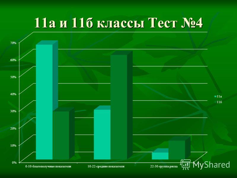 11а и 11б классы Тест 4