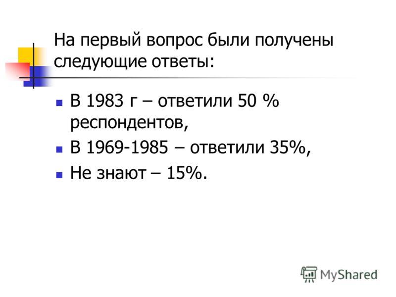 На первый вопрос были получены следующие ответы: В 1983 г – ответили 50 % респондентов, В 1969-1985 – ответили 35%, Не знают – 15%.