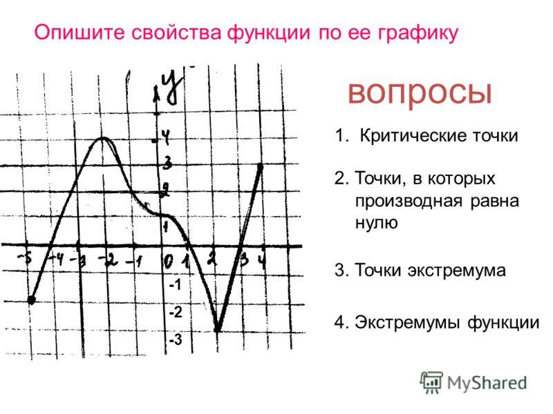 вопросы 1. Критические точки Опишите свойства функции по ее графику 2. Точки, в которых производная равна нулю 3. Точки экстремума 4. Экстремумы функции -2 -3