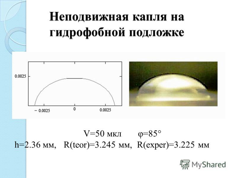 Неподвижная капля на гидрофобной подложке V=50 мкл φ=85° h=2.36 мм, R(teor)=3.245 мм, R(exper)=3.225 мм