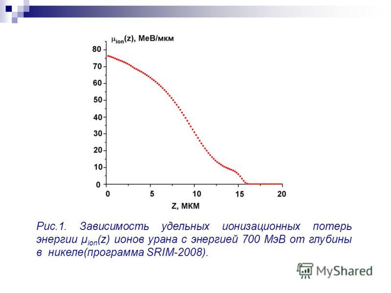 Рис.1. Зависимость удельных ионизационных потерь энергии µ ion (z) ионов урана с энергией 700 МэВ от глубины в никеле(программа SRIM-2008).