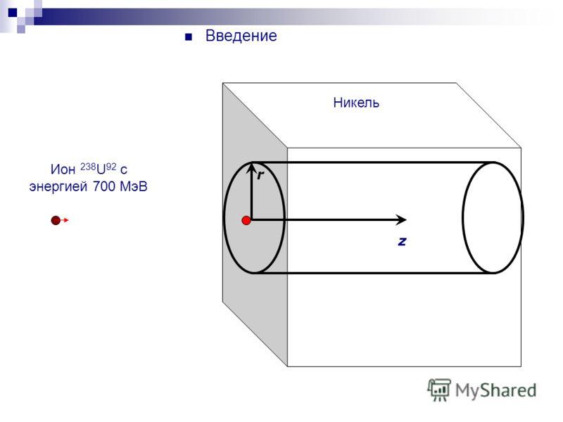 r z Никель Ион 238 U 92 с энергией 700 МэВ Введение