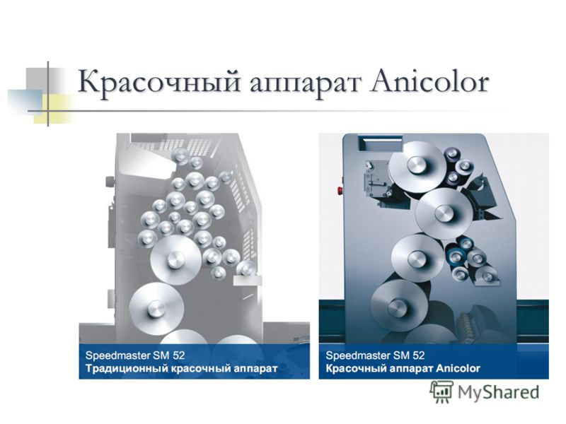 Красочный аппарат Anicolor