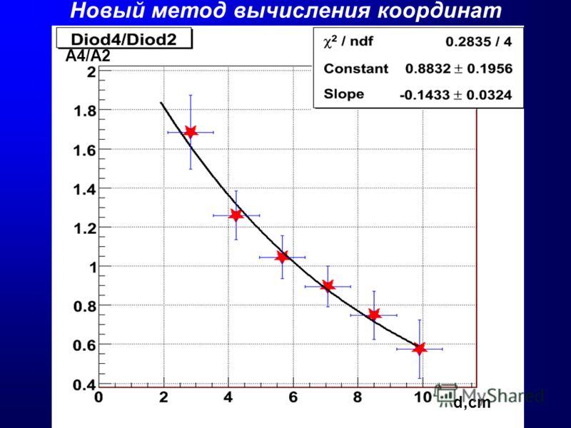 Новый метод вычисления координат А4/А2 d,cm