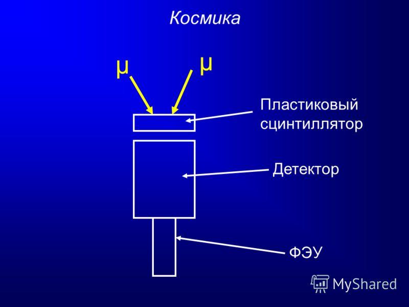 Космика μ μ Пластиковый сцинтиллятор Детектор ФЭУ