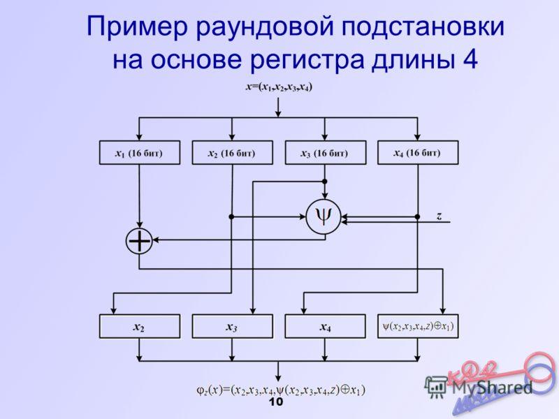 10 Пример раундовой подстановки на основе регистра длины 4