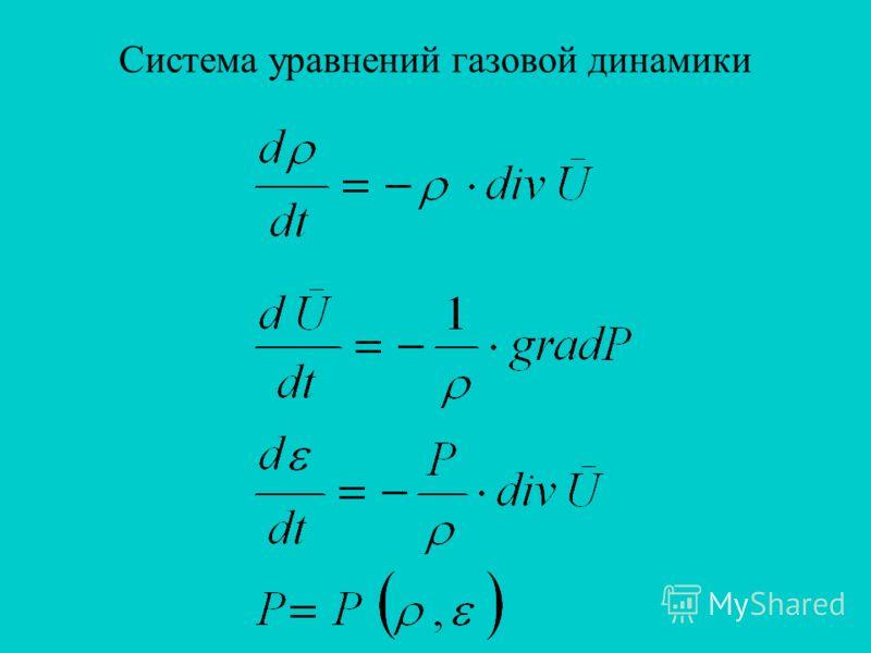 Система уравнений газовой динамики