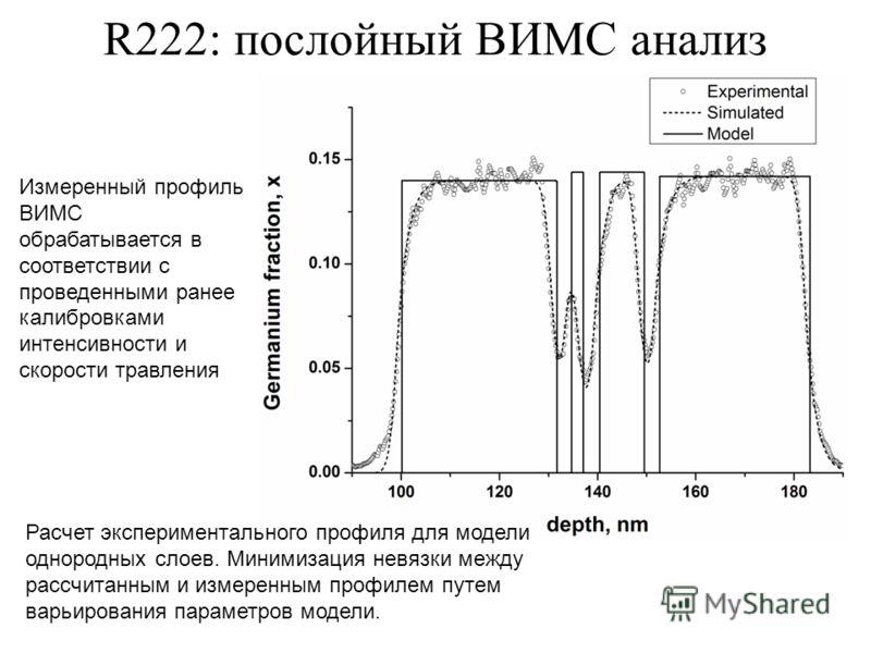R222: послойный ВИМС анализ Расчет экспериментального профиля для модели однородных слоев. Минимизация невязки между рассчитанным и измеренным профилем путем варьирования параметров модели. Измеренный профиль ВИМС обрабатывается в соответствии с пров